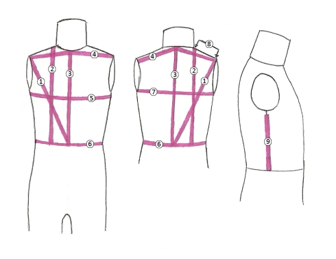 childrens bodice block measurements